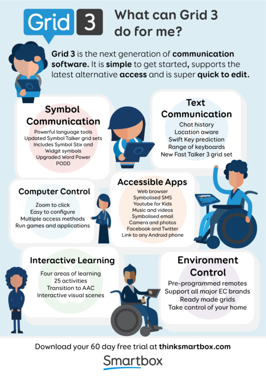 What can Grid 3 do for me infographic